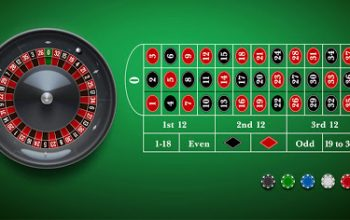 History of Online Roulette and How to Play